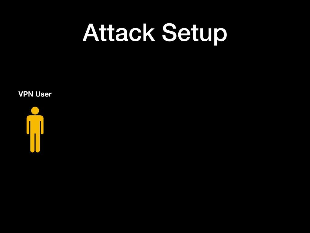 Attack Setup VPN User