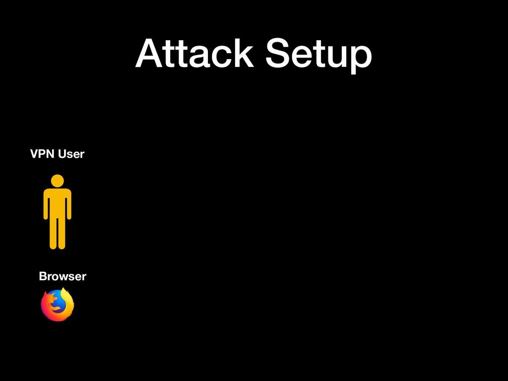 Attack Setup VPN User Browser