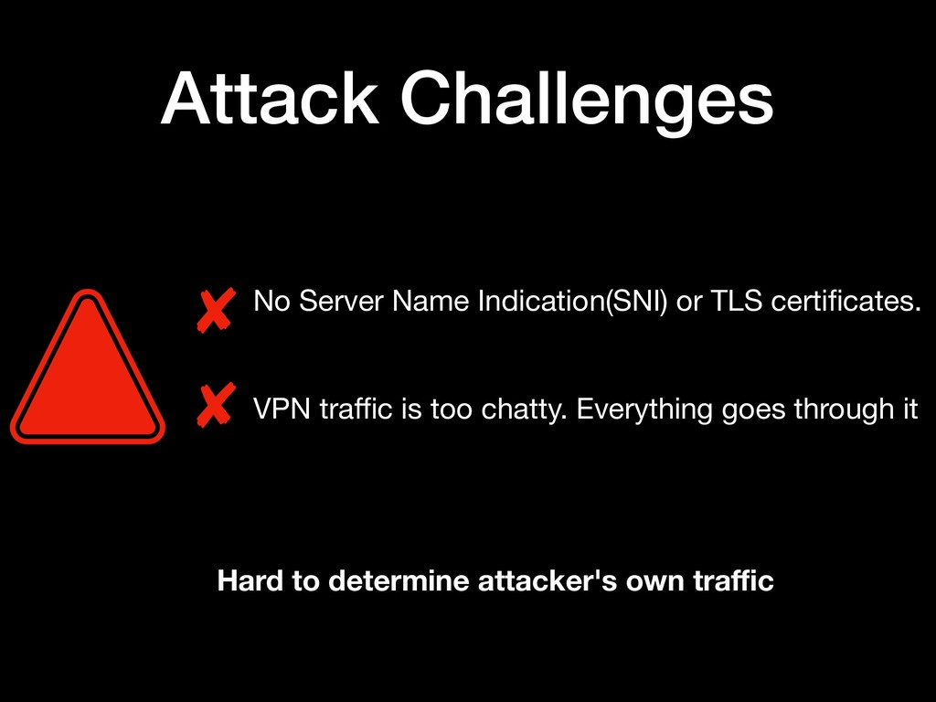 Attack Challenges No Server Name Indication(SNI...