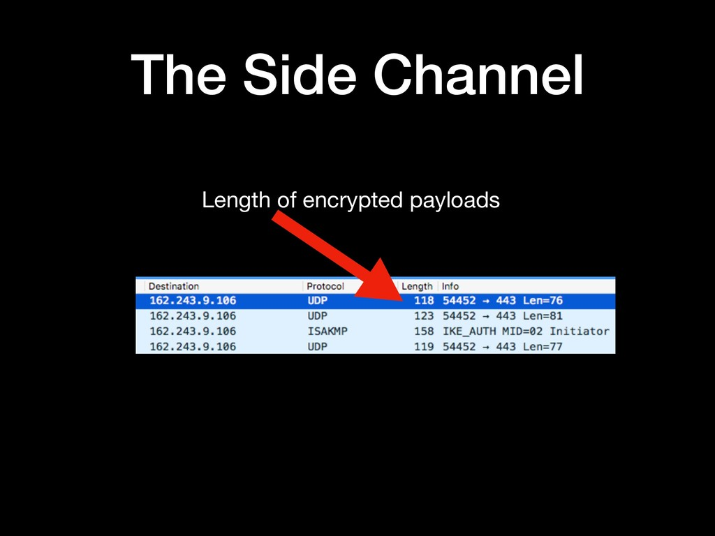 The Side Channel Length of encrypted payloads