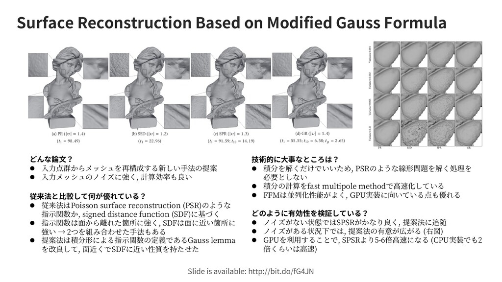 Surface Reconstruction Based on Modified Gauss ...