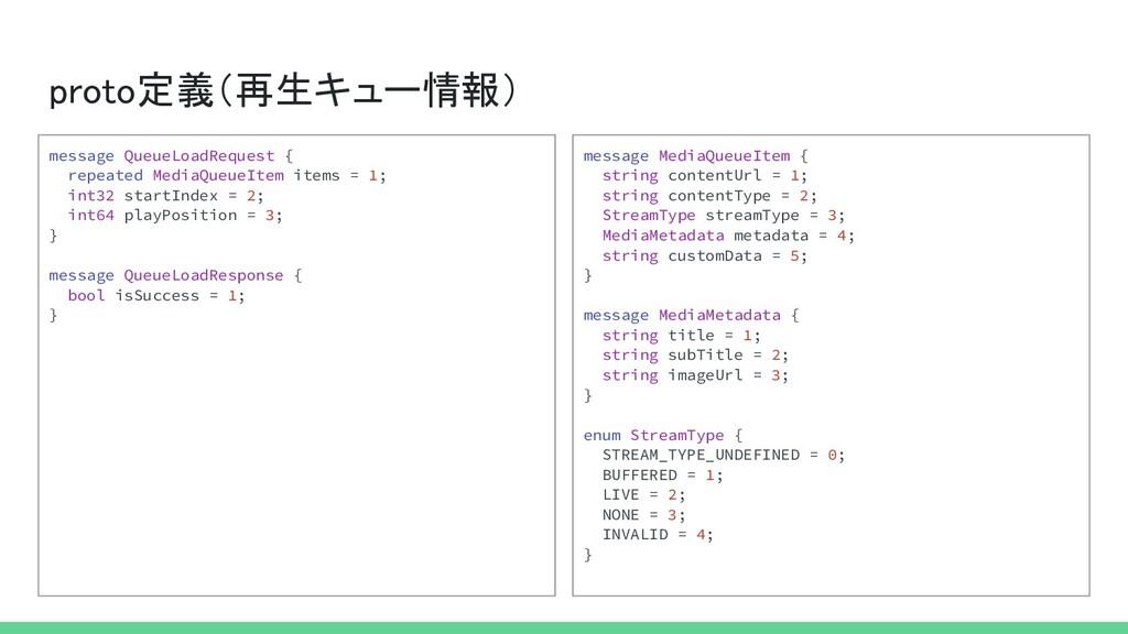 proto定義(再生キュー情報) message QueueLoadRequest { re...