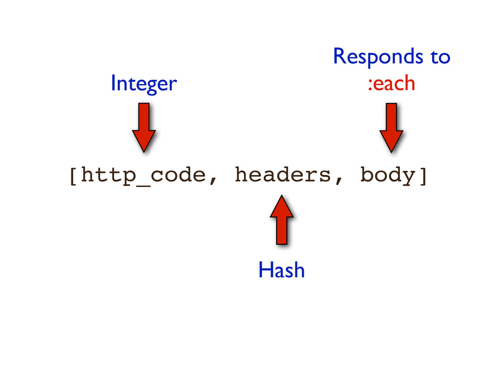 [http_code, headers, body] Integer Hash Respond...