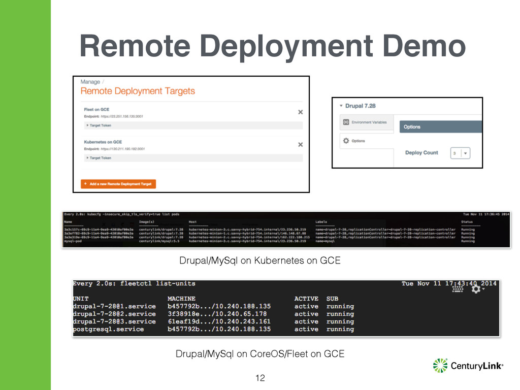 12 Remote Deployment Demo Drupal/MySql on Kuber...