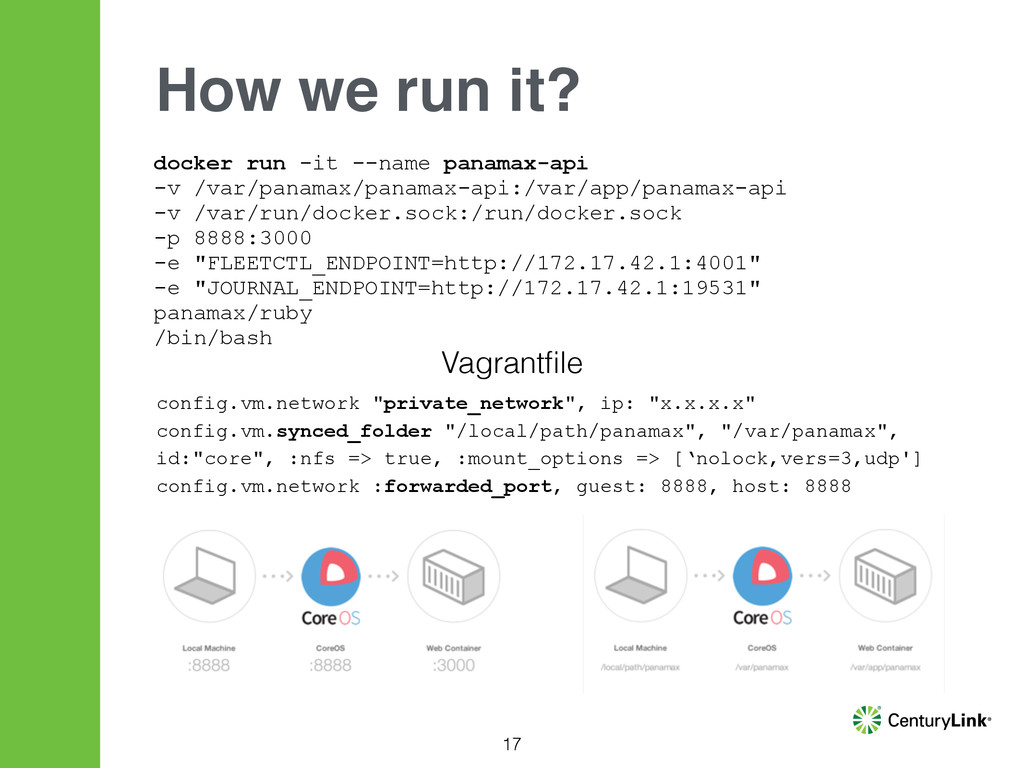17 How we run it? docker run -it --name panamax...