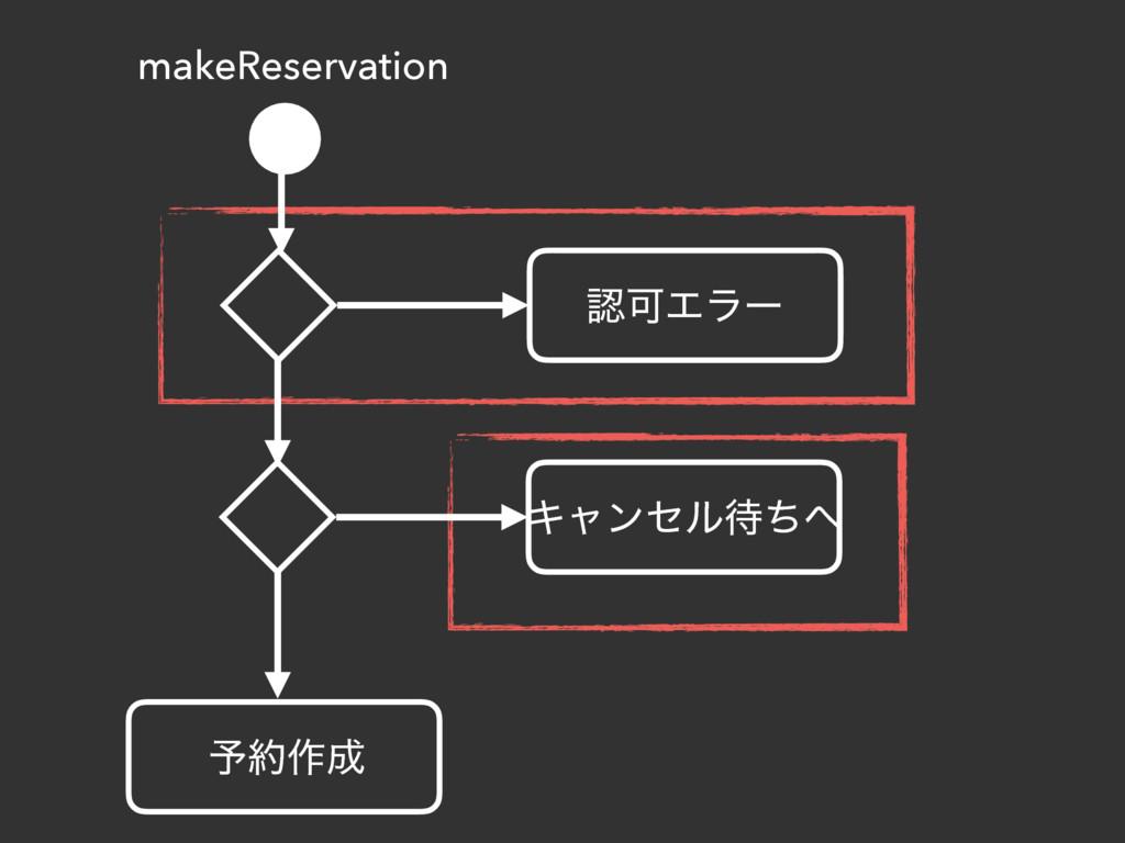 makeReservation ՄΤϥʔ ༧࡞ Ωϟϯηϧͪ