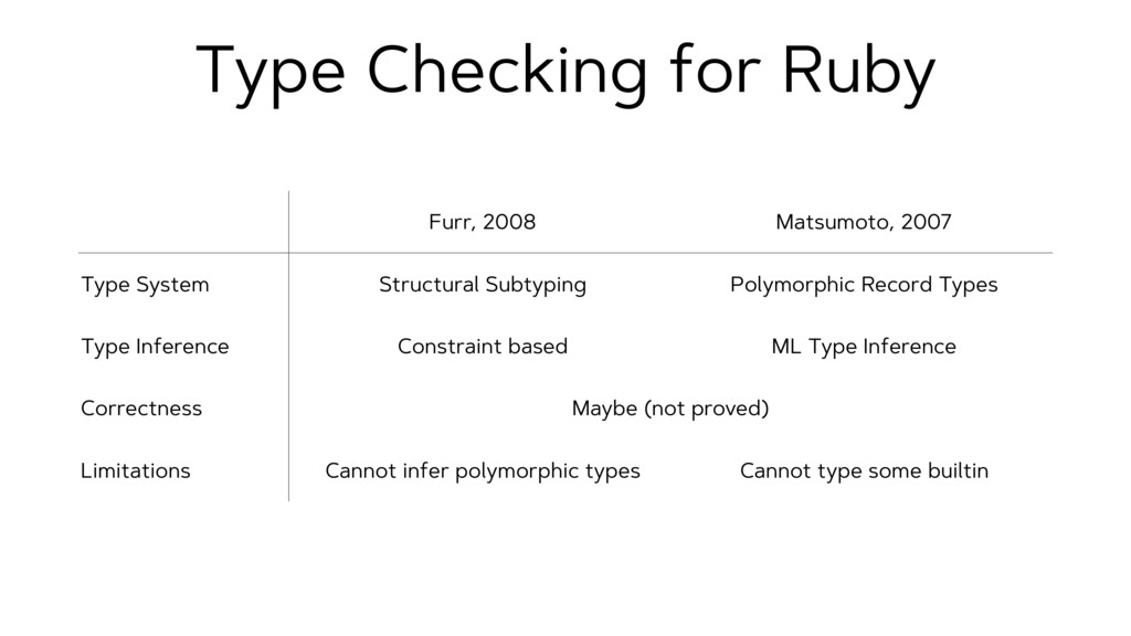 Type Checking for Ruby Furr, 2008 Matsumoto, 20...