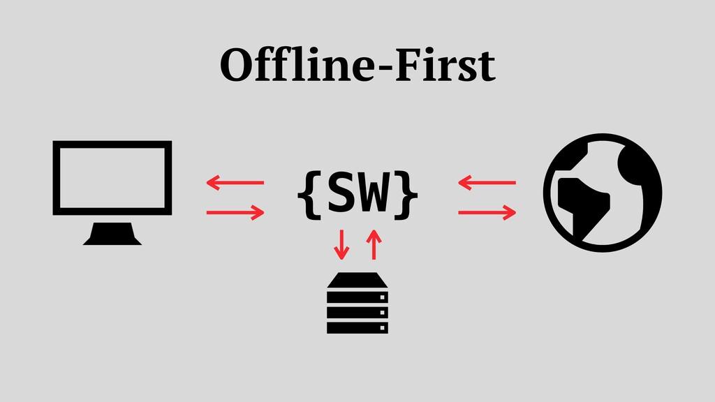 {SW} Offline-First