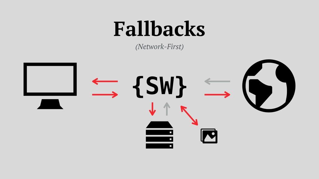 {SW} Fallbacks (Network-First)