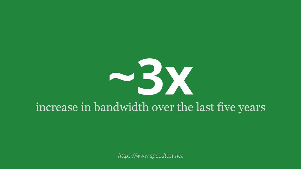 ~3x increase in bandwidth over the last five ye...