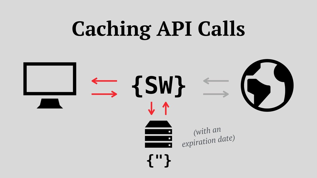 """{""""} {SW} Caching API Calls (with an expiration ..."""