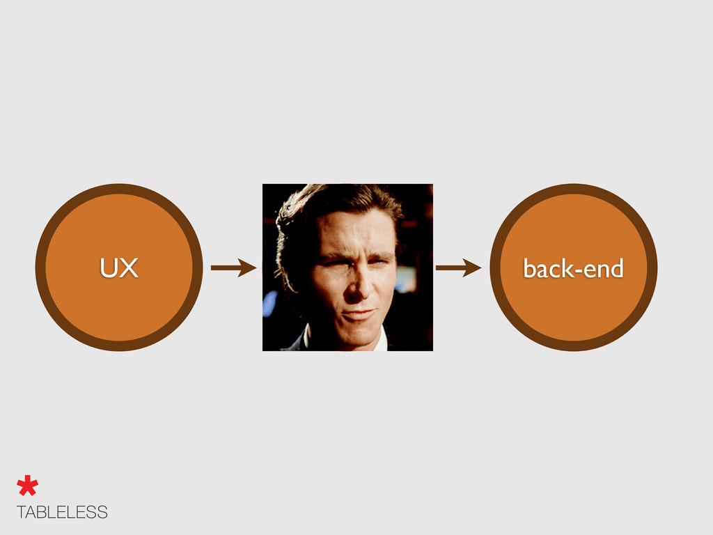 UX back-end front-end