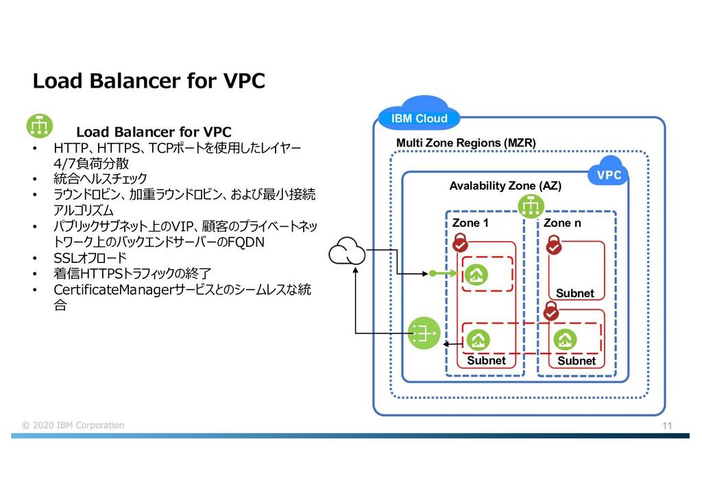 11 Load Balancer for VPC IBM Cloud Multi Zone R...