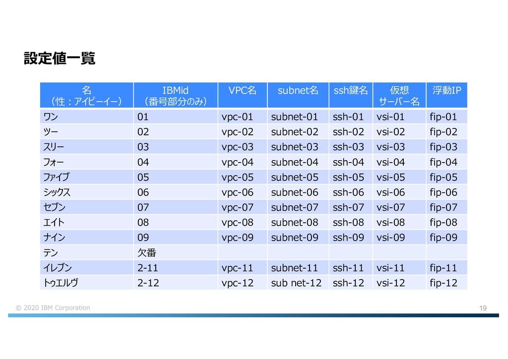 19 設定値⼀覧 名 (性︓アイピーイー) IBMid (番号部分のみ) VPC名 subne...