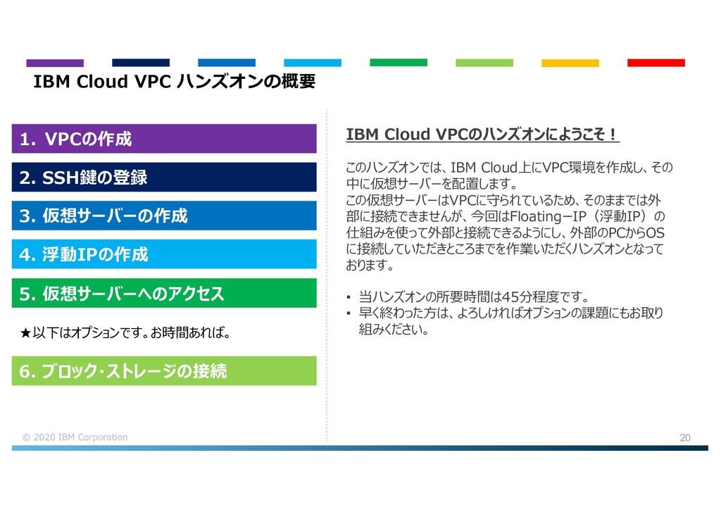 20 IBM Cloud VPC ハンズオンの概要 IBM Cloud VPCのハンズオンによ...