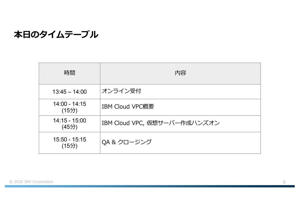 3 本⽇のタイムテーブル 時間 内容 13:45 – 14:00 オンライン受付 14:00 ...