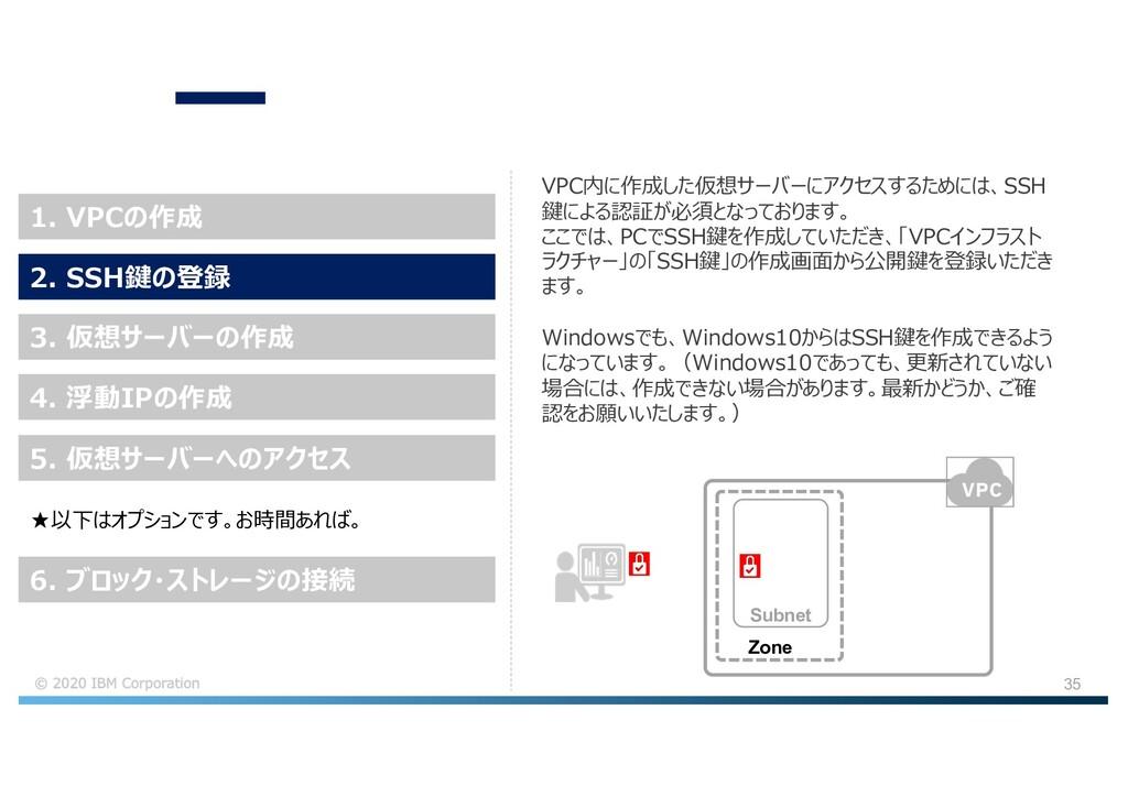 35 VPC内に作成した仮想サーバーにアクセスするためには、SSH 鍵による認証が必須となって...