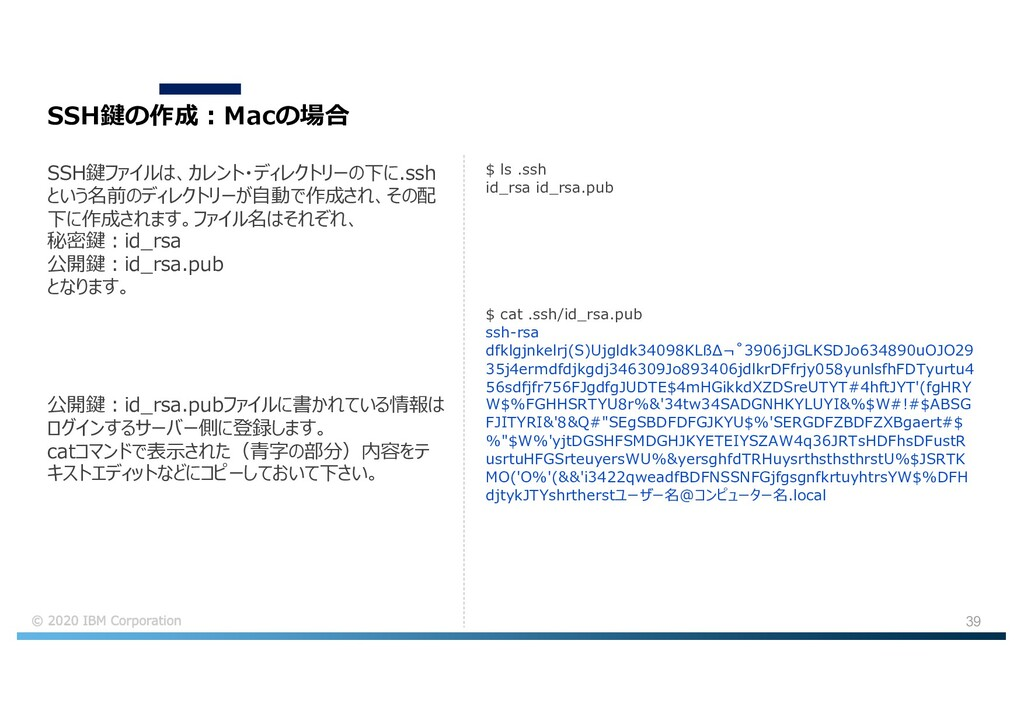 39 SSH鍵の作成︓Macの場合 公開鍵︓id_rsa.pubファイルに書かれている情報は ...