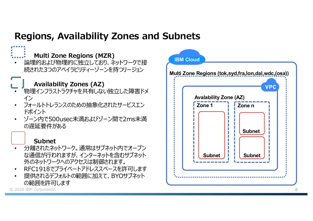 8 Regions, Availability Zones and Subnets Multi...