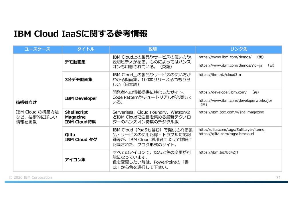 71 IBM Cloud IaaSに関する参考情報 ユースケース タイトル 説明 リンク先 技...