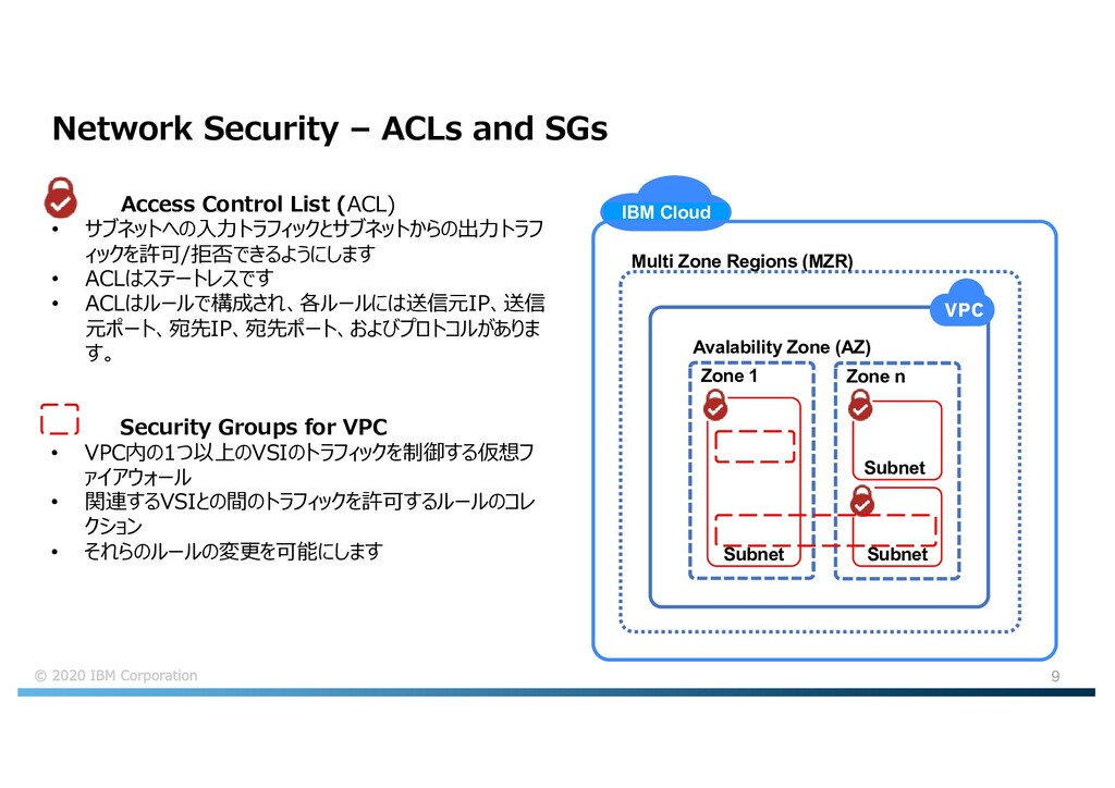 9 Network Security – ACLs and SGs Access Contro...