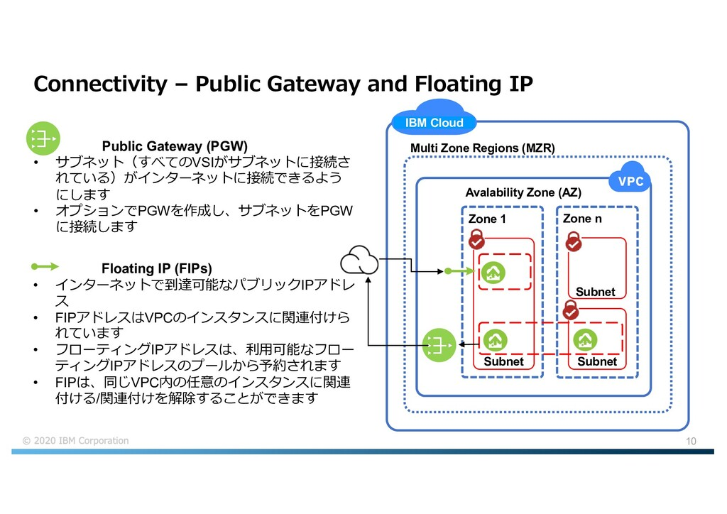 10 Connectivity – Public Gateway and Floating I...