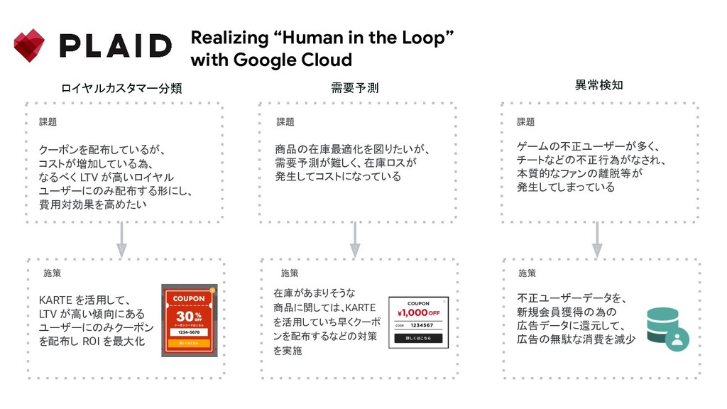 """Realizing """"Human in the Loop"""" with Google Cloud..."""