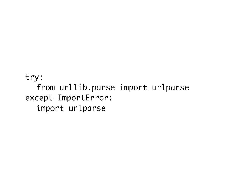 try: from urllib.parse import urlparse except I...