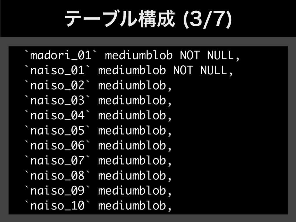 ςʔϒϧߏ   `madori_01` mediumblob NOT NULL, `...