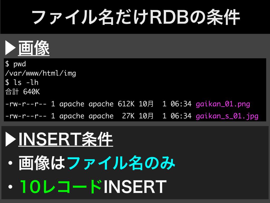 ϑΝΠϧ໊͚ͩ3%#ͷ݅ ⾣ը૾ $ pwd /var/www/html/img $ ls ...