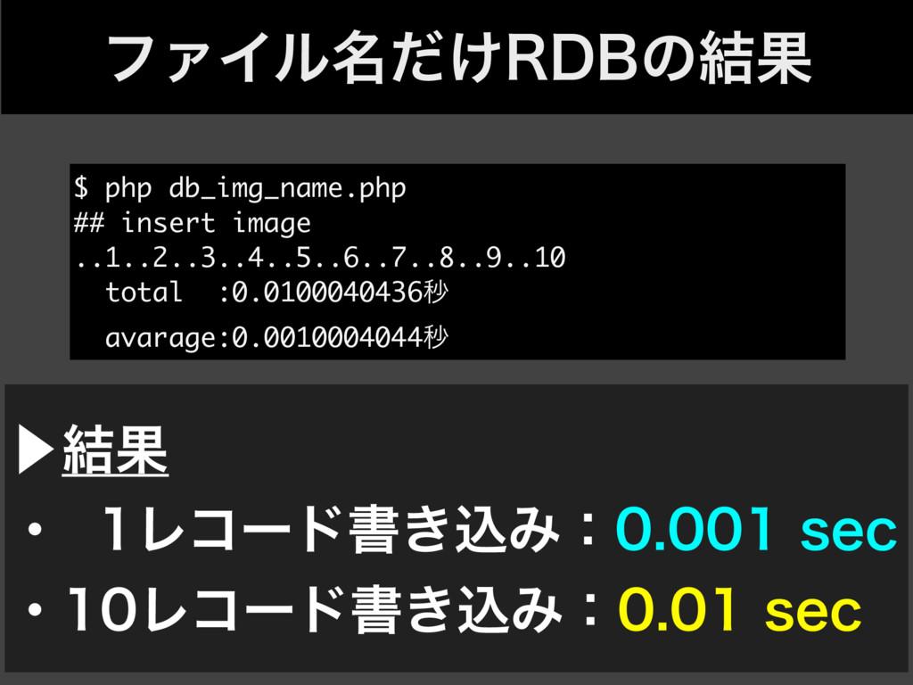 ϑΝΠϧ໊͚ͩ3%#ͷ݁Ռ $ php db_img_name.php ## insert i...