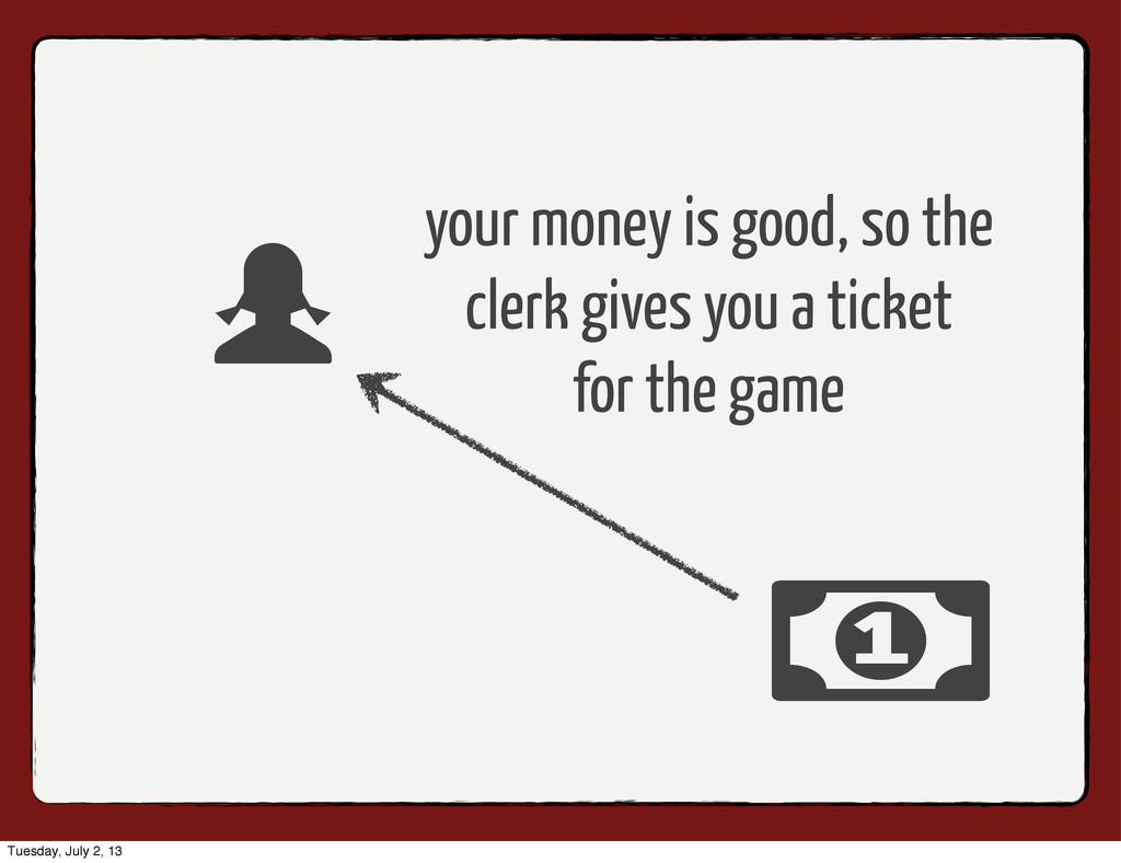 your money is good, so the clerk gives you a ti...
