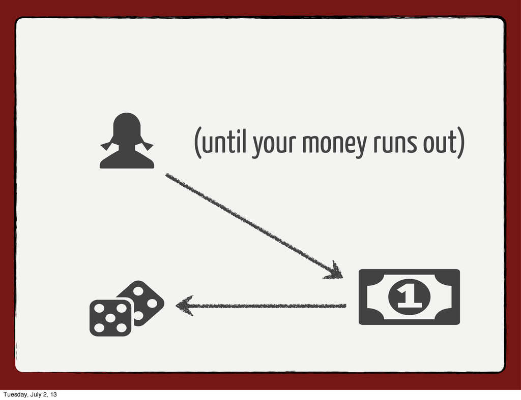 (until your money runs out) Tuesday, July 2, 13