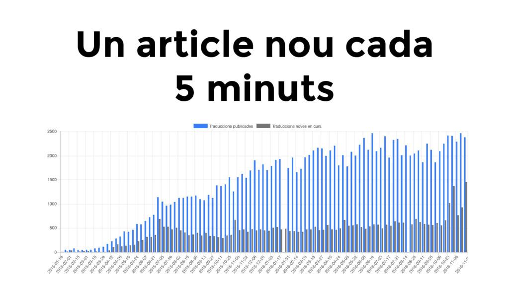 Un article nou cada 5 minuts