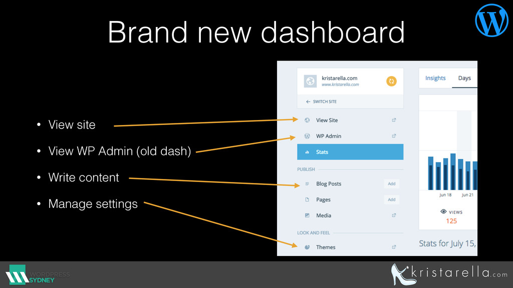 Brand new dashboard • View site • View WP Admin...