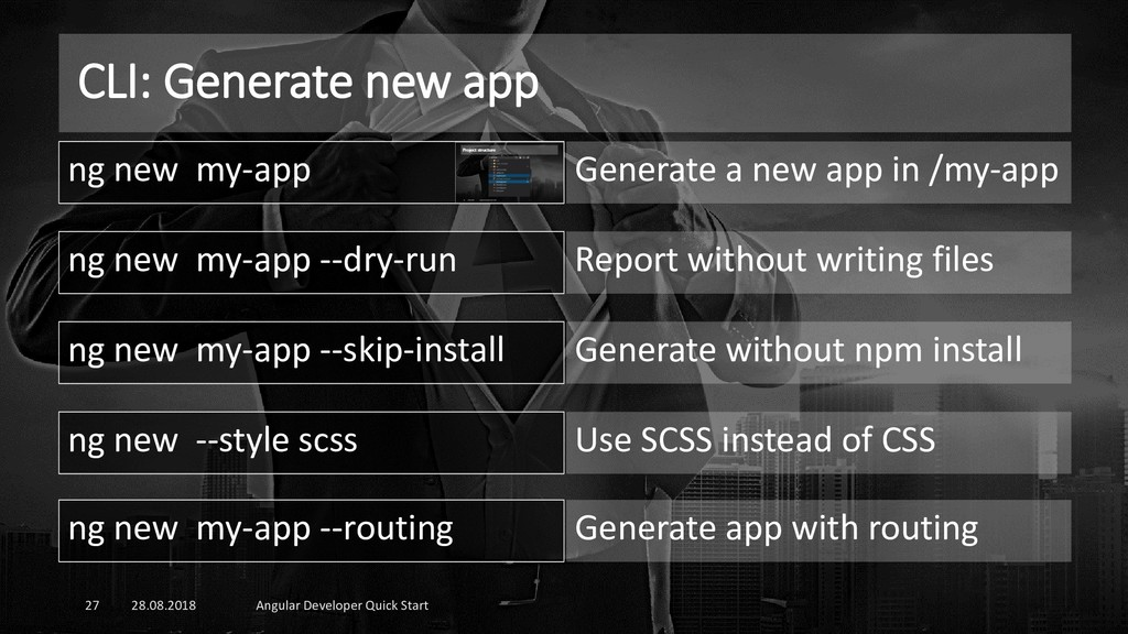 CLI: Generate new app 28.08.2018 Angular Develo...