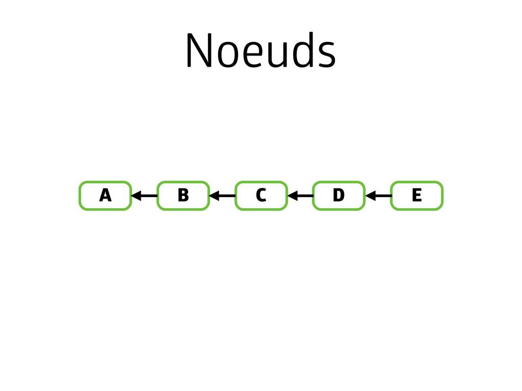 A B E D C Noeuds