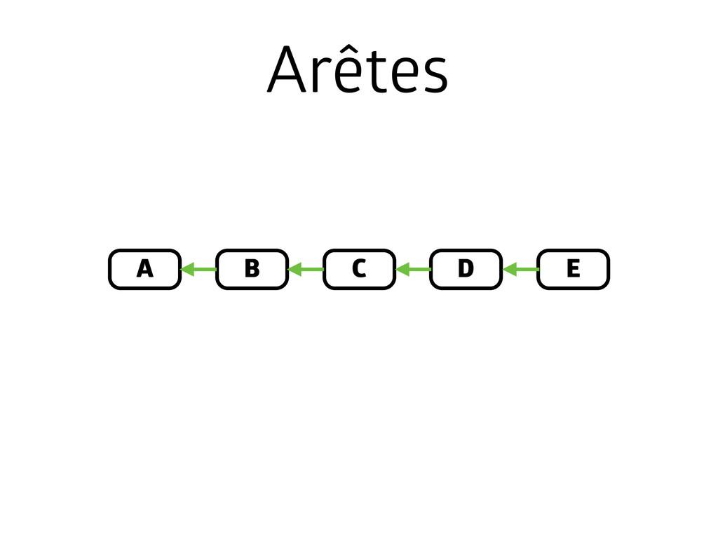 A B E D C Arêtes