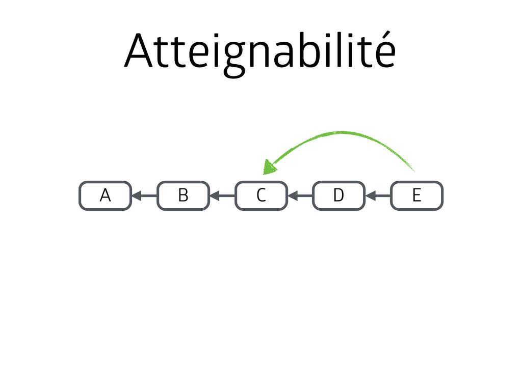A B E D C Atteignabilité