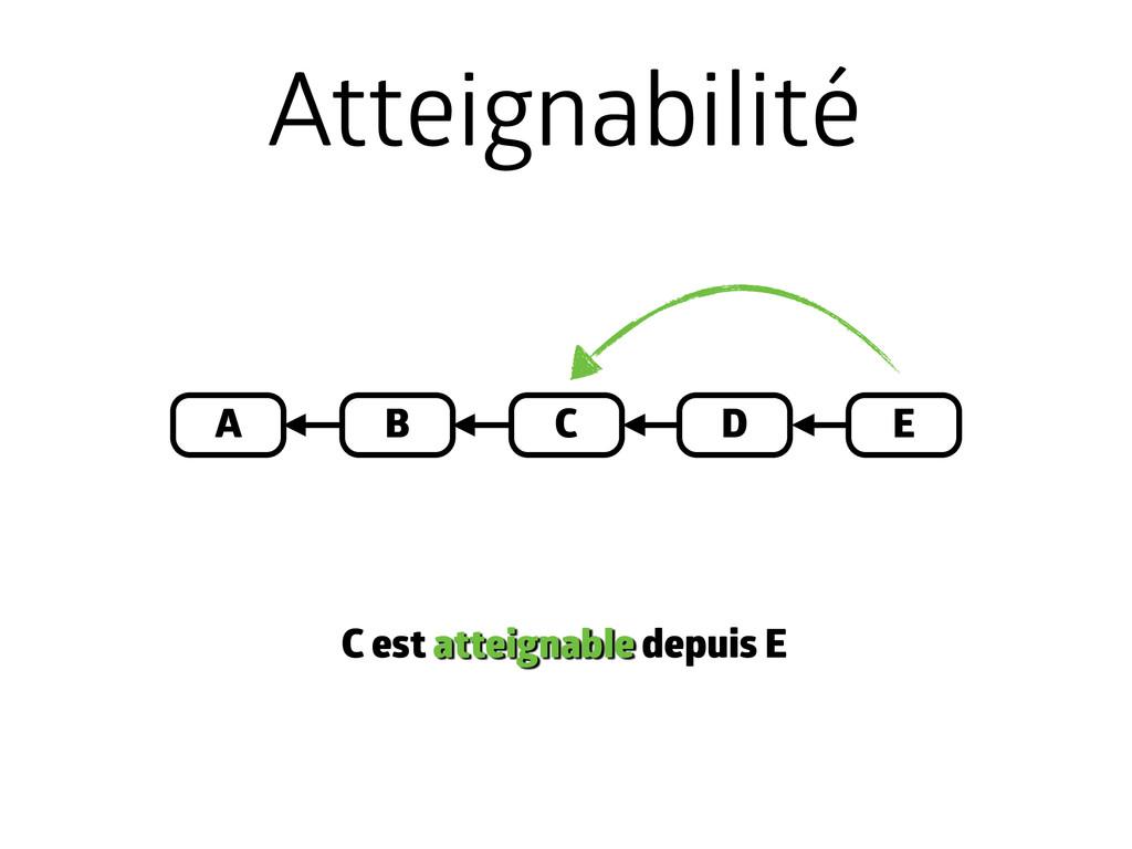 Atteignabilité C est atteignable depuis E A B E...