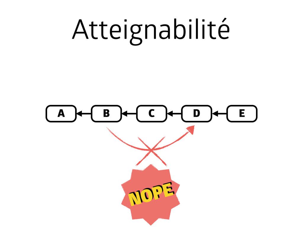 Atteignabilité NOPE A B E D C