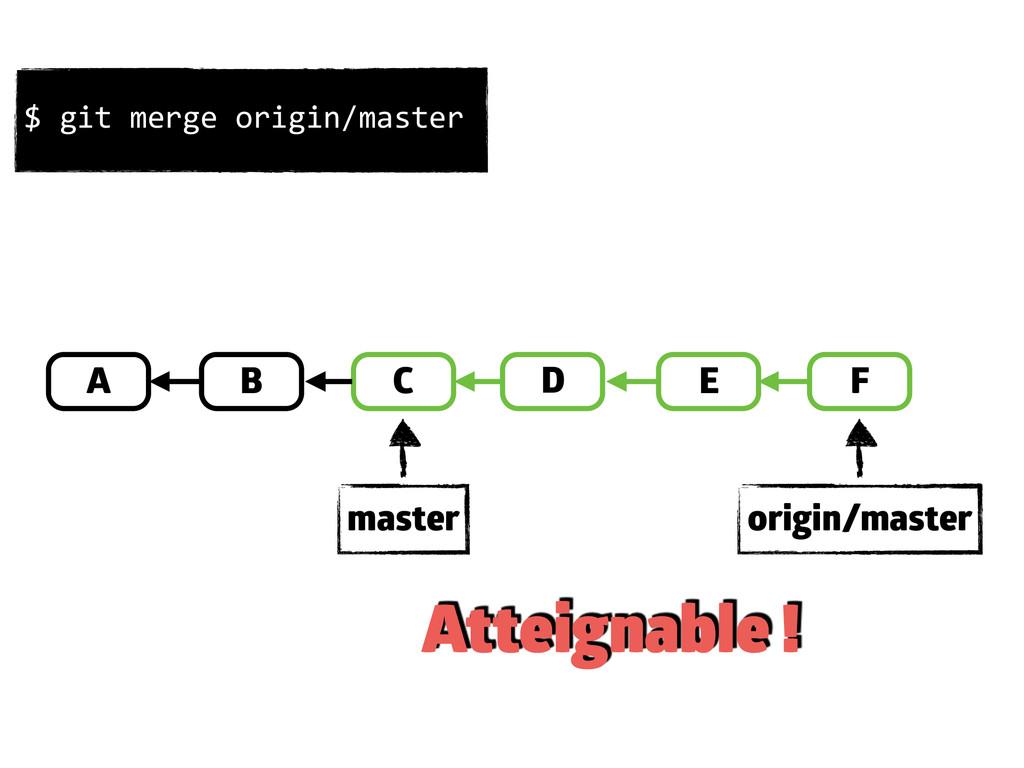 A B C E D origin/master master F $ git me...