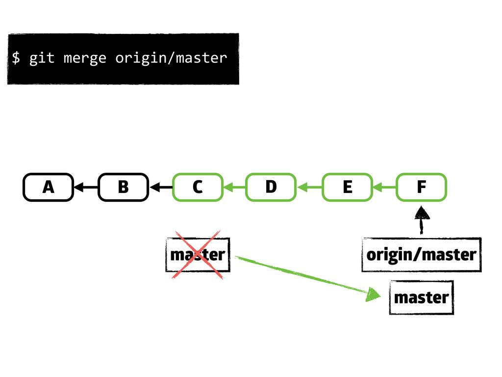 C E D origin/master master F master $ git ...