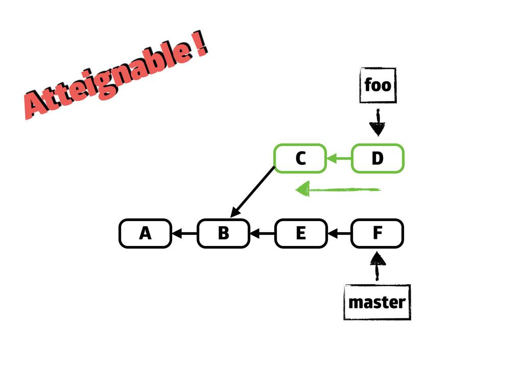 A B D E C F master foo Atteignable !