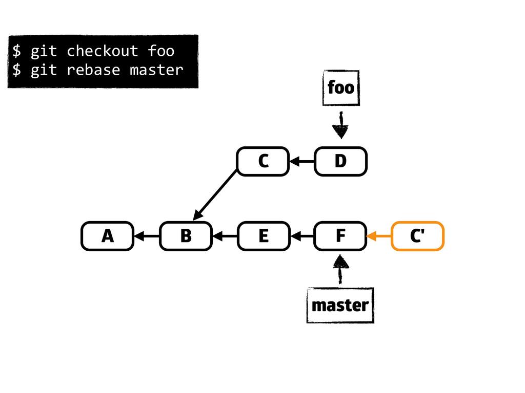 A B D E C F master foo C' $ git checkout...
