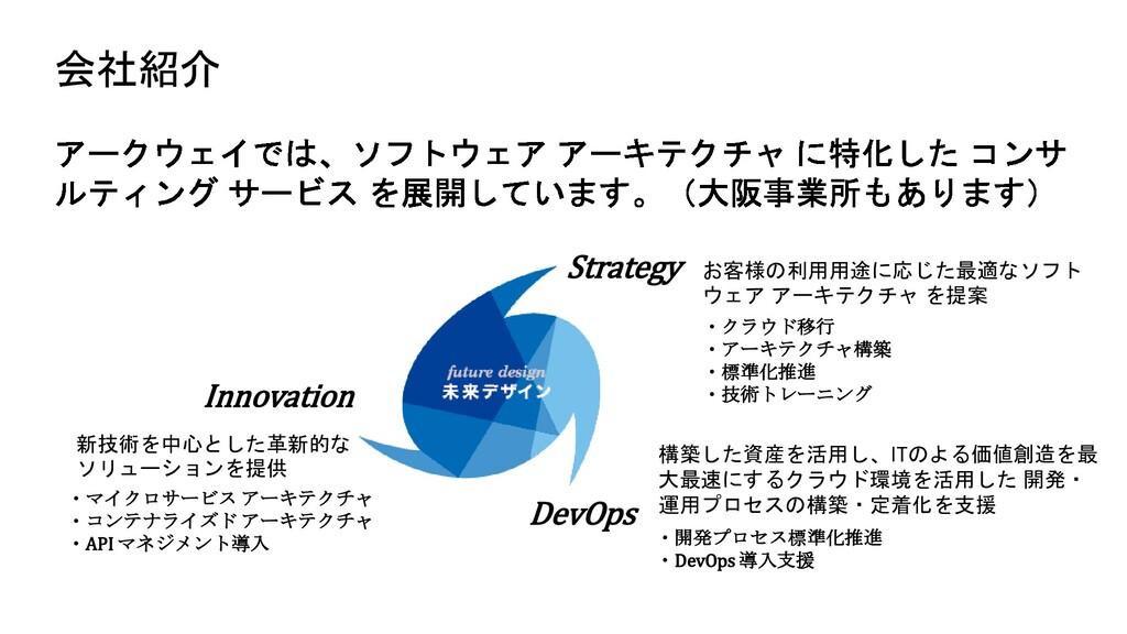 会社紹介 Innovation DevOps 新技術を中心とした革新的な ソリューションを提供...