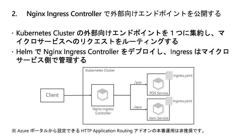 2. Nginx Ingress Controller で外部向けエンドポイントを公開する ※...