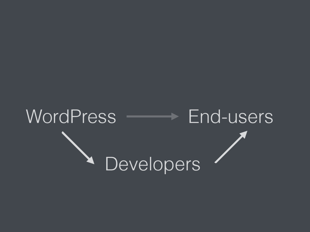 WordPress End-users Developers