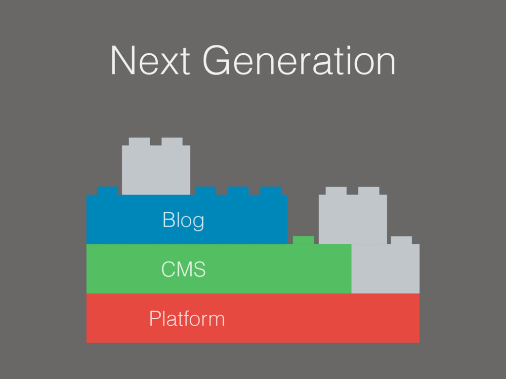 Platform Blog CMS Next Generation