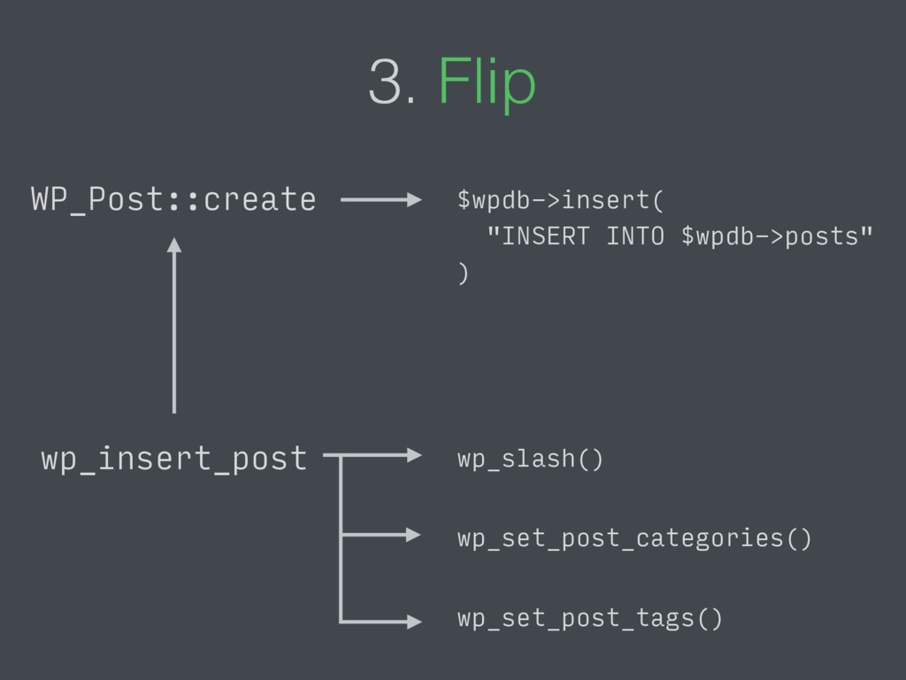 "3. Flip WP_Post::create $wpdb->insert( ""INSERT ..."